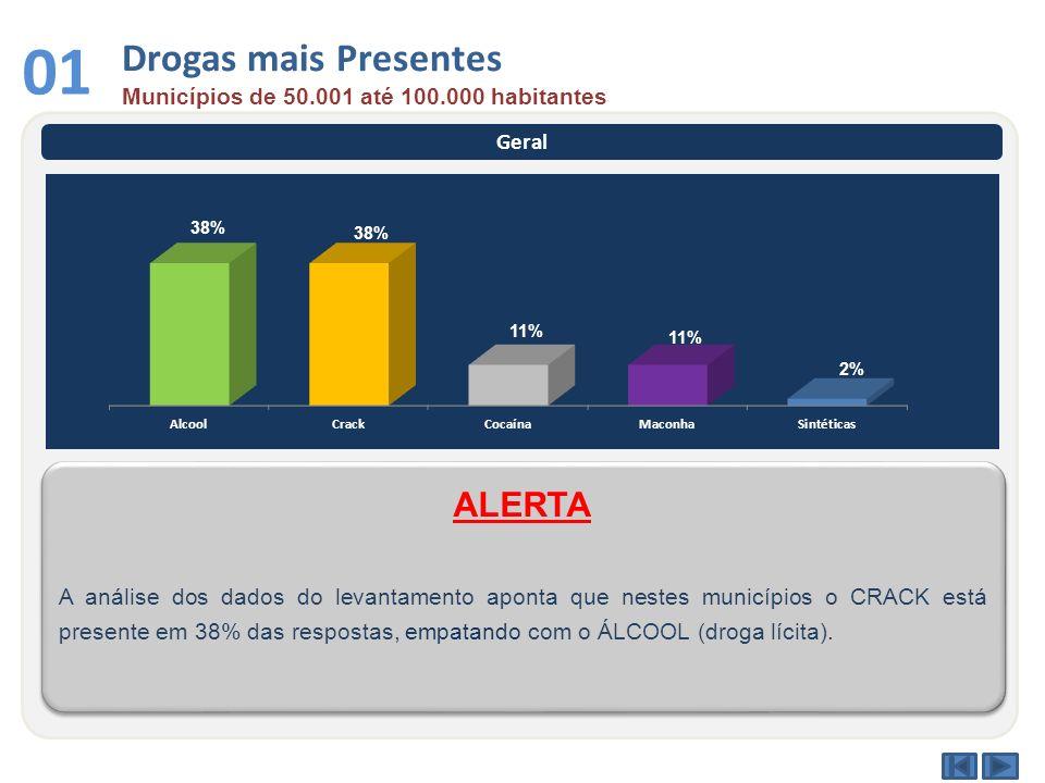 Drogas mais Presentes Municípios de 50.001 até 100.000 habitantes 01 Geral A análise dos dados do levantamento aponta que nestes municípios o CRACK es