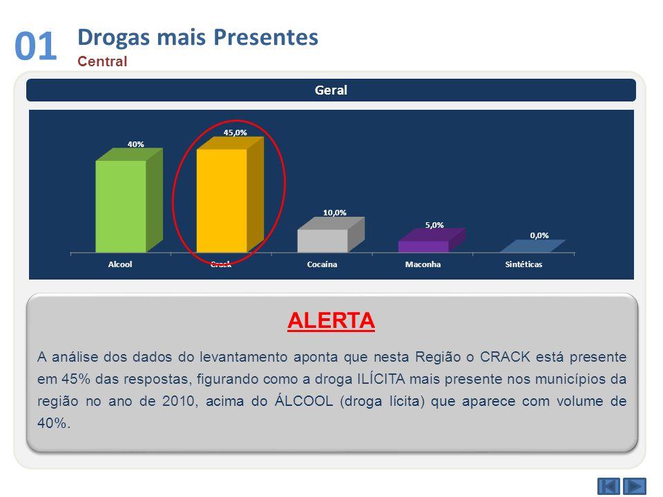 Drogas mais Presentes Central 01 Geral A análise dos dados do levantamento aponta que nesta Região o CRACK está presente em 45% das respostas, figuran