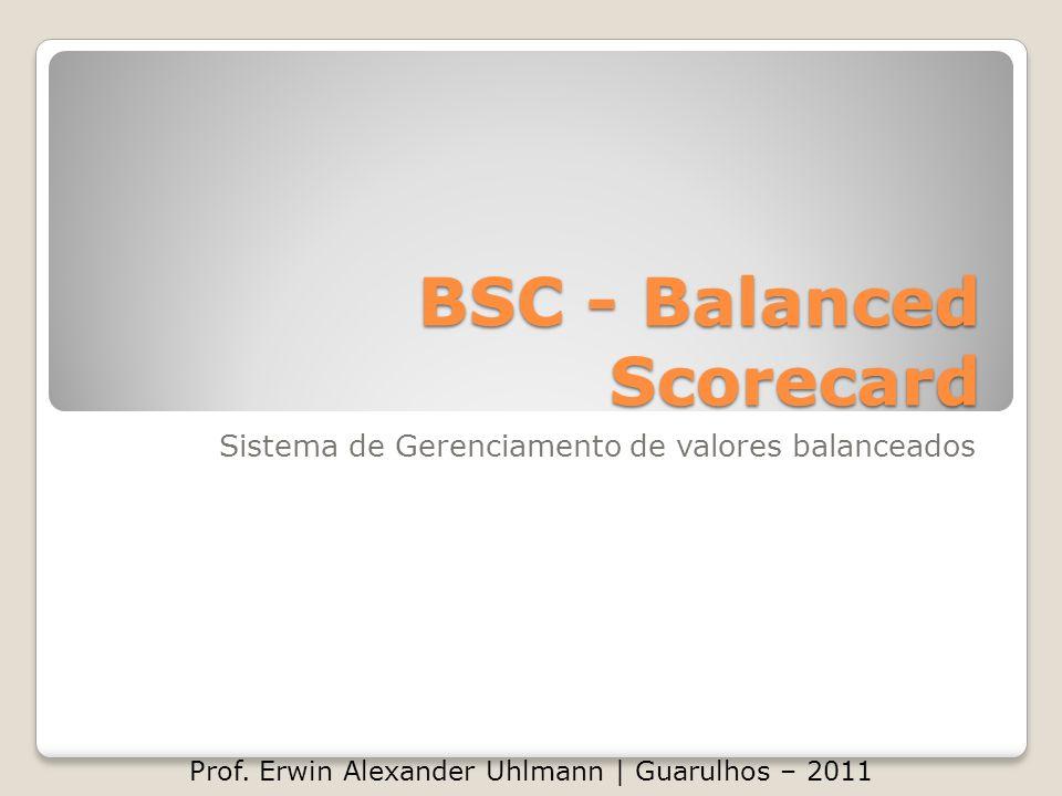 BSC - Balanced Scorecard Sistema de Gerenciamento de valores balanceados Prof. Erwin Alexander Uhlmann | Guarulhos – 2011