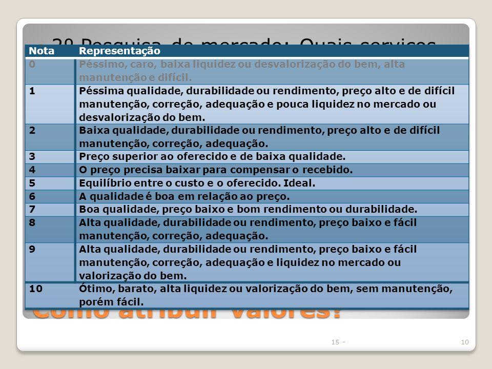 Como atribuir valores? 2º Pesquisa de mercado: Quais serviços geram valor para o cliente? a) Atribuir um valor; b) Perguntar quanto é atendido. 15 -10