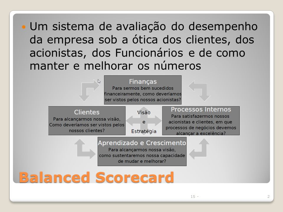 Balanced Scorecard Um sistema de avaliação do desempenho da empresa sob a ótica dos clientes, dos acionistas, dos Funcionários e de como manter e melh