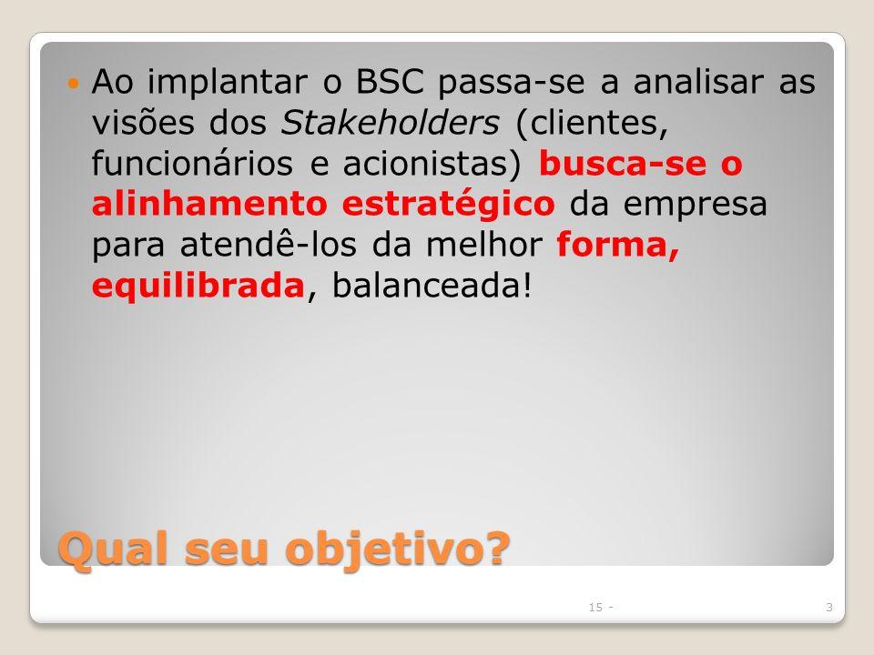 Qual seu objetivo? Ao implantar o BSC passa-se a analisar as visões dos Stakeholders (clientes, funcionários e acionistas) busca-se o alinhamento estr