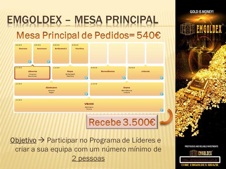 Objetivo Participar no Programa de Líderes e criar a sua equipa com um número mínimo de 2 pessoas TIME EMGOLDEX BRAZIL http://emgoldexbrazil.com.br