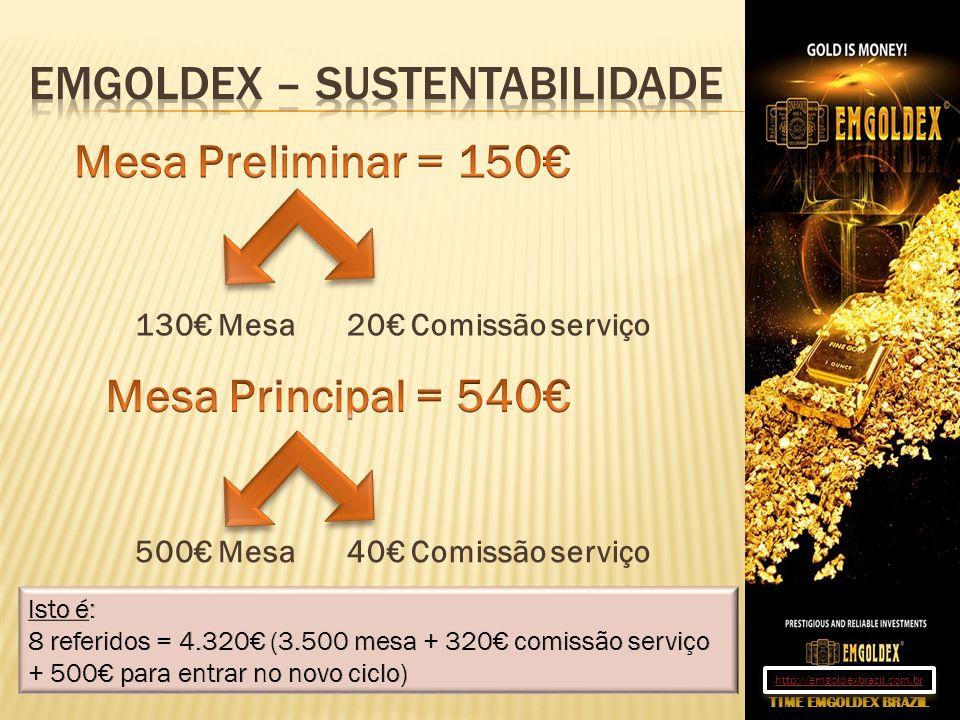 130 Mesa20 Comissão serviço 500 Mesa40 Comissão serviço TIME EMGOLDEX BRAZIL http://emgoldexbrazil.com.br