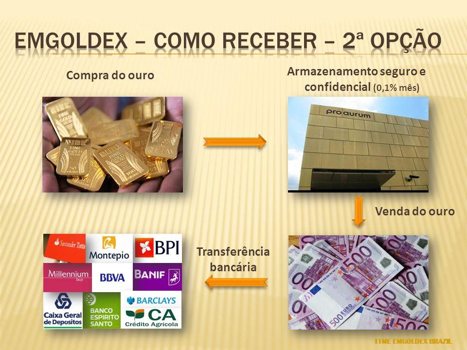 Compra do ouro Armazenamento seguro e confidencial (0,1% mês) Venda do ouro Transferência bancária TIME EMGOLDEX BRAZIL