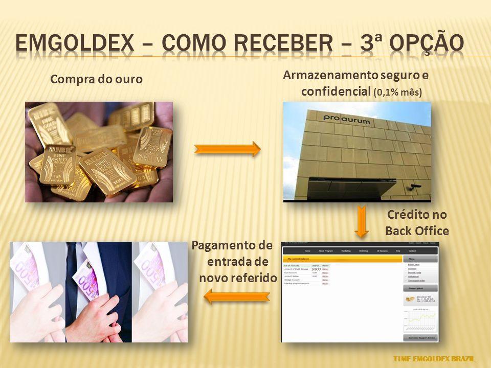 Compra do ouro Armazenamento seguro e confidencial (0,1% mês) Crédito no Back Office Pagamento de entrada de novo referido 3.500 TIME EMGOLDEX BRAZIL