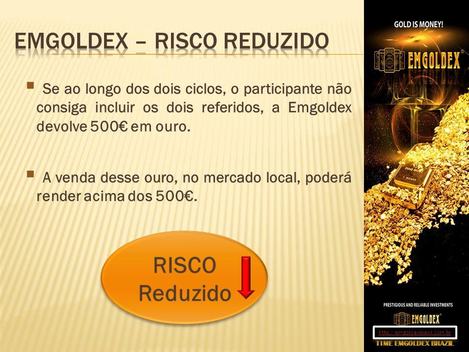 Se ao longo dos dois ciclos, o participante não consiga incluir os dois referidos, a Emgoldex devolve 500 em ouro. A venda desse ouro, no mercado loca