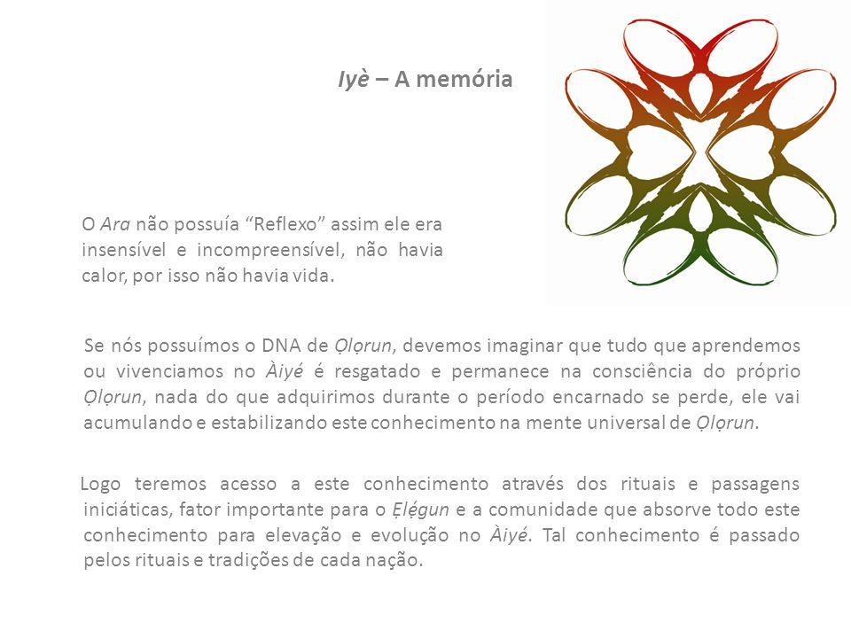 Ìpòrí e Ìpín Ìpòrí - Àjàlá modela as Orí-destino usando elementos matrizes Ìpòrí, por consequência, dupla existência, uma presente no Ọ̀run e a outra compondo o intelecto e consciência do ser humano.