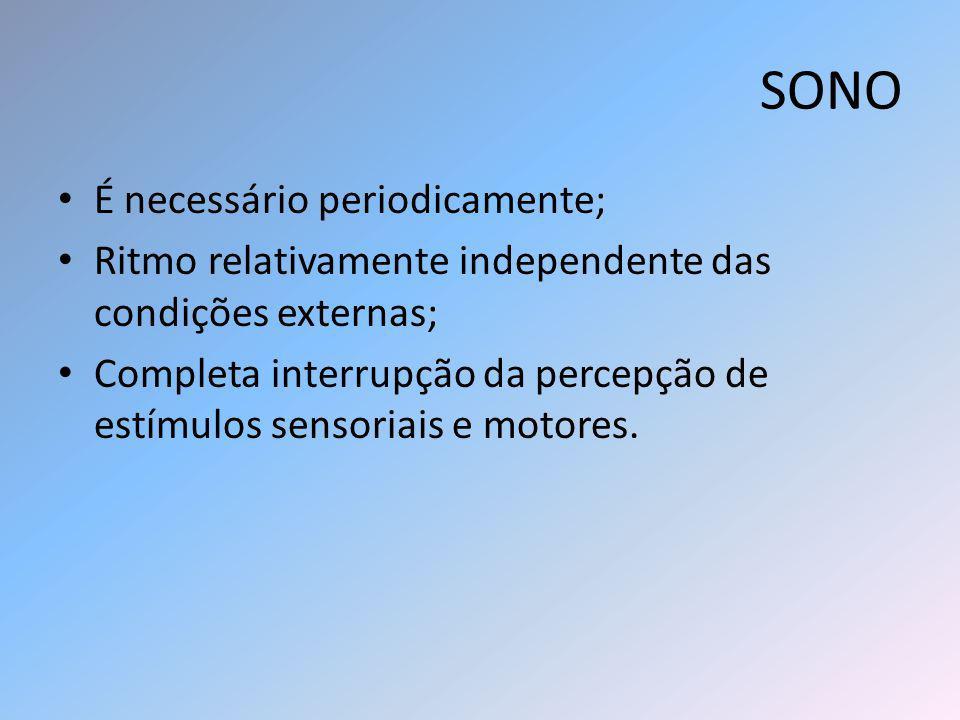 É necessário periodicamente; Ritmo relativamente independente das condições externas; Completa interrupção da percepção de estímulos sensoriais e moto