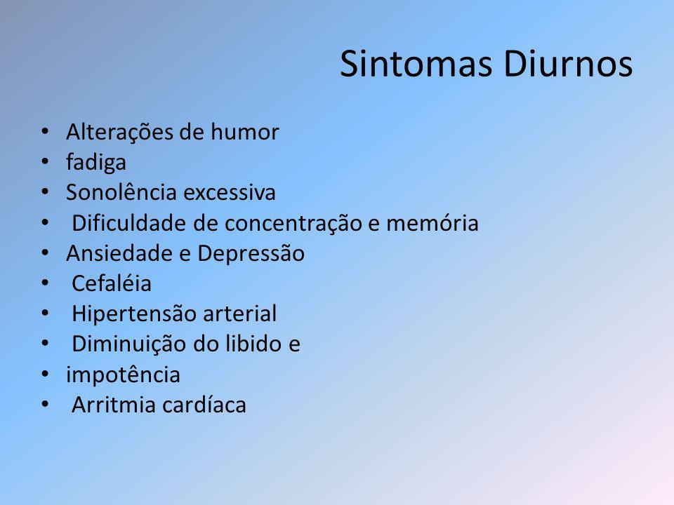 Sintomas Diurnos Alterações de humor fadiga Sonolência excessiva Dificuldade de concentração e memória Ansiedade e Depressão Cefaléia Hipertensão arte