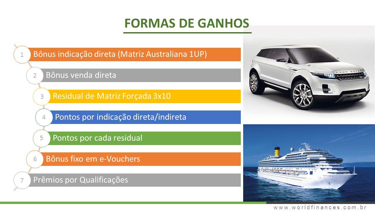 www.worldfinances.com.br FORMAS DE GANHOS 1 2 3 5 6 7 4