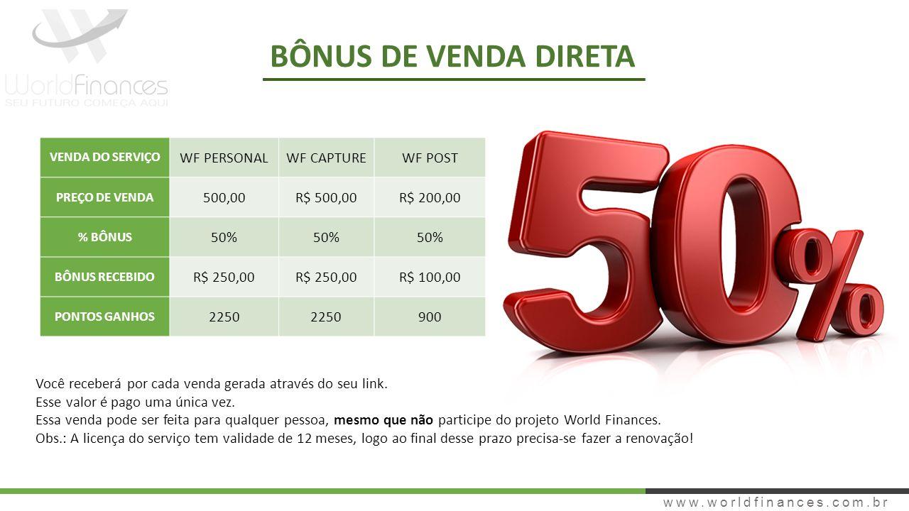 www.worldfinances.com.br BÔNUS DE VENDA DIRETA VENDA DO SERVIÇO WF PERSONALWF CAPTUREWF POST PREÇO DE VENDA 500,00R$ 500,00R$ 200,00 % BÔNUS 50% BÔNUS RECEBIDO R$ 250,00 R$ 100,00 PONTOS GANHOS 2250 900 Você receberá por cada venda gerada através do seu link.