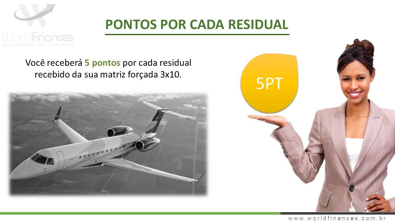 www.worldfinances.com.br PONTOS POR CADA RESIDUAL Você receberá 5 pontos por cada residual recebido da sua matriz forçada 3x10. 5PT