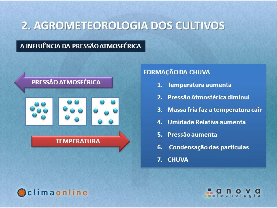 2. AGROMETEOROLOGIA DOS CULTIVOS A INFLUÊNCIA DA PRESSÃO ATMOSFÉRICA TEMPERATURA PRESSÃO ATMOSFÉRICA FORMAÇÃO DA CHUVA 1.Temperatura aumenta 2.Pressão