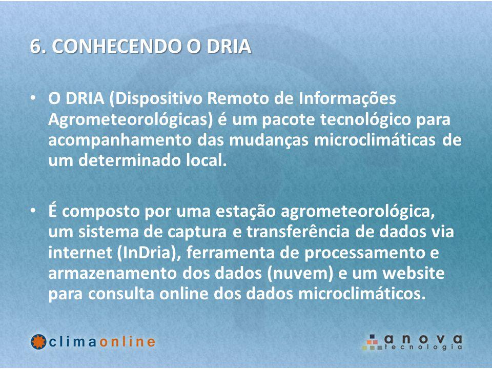 6. CONHECENDO O DRIA O DRIA (Dispositivo Remoto de Informações Agrometeorológicas) é um pacote tecnológico para acompanhamento das mudanças microclimá