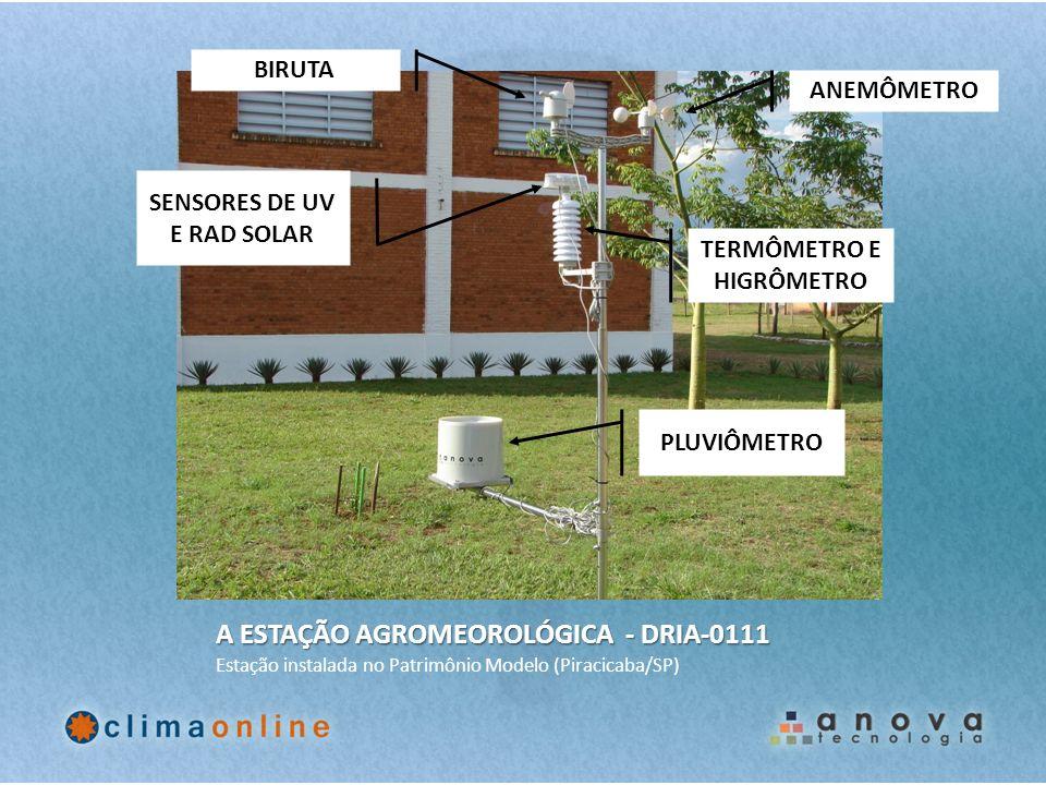 A ESTAÇÃO AGROMEOROLÓGICA - DRIA-0111 Estação instalada no Patrimônio Modelo (Piracicaba/SP) PLUVIÔMETRO TERMÔMETRO E HIGRÔMETRO SENSORES DE UV E RAD
