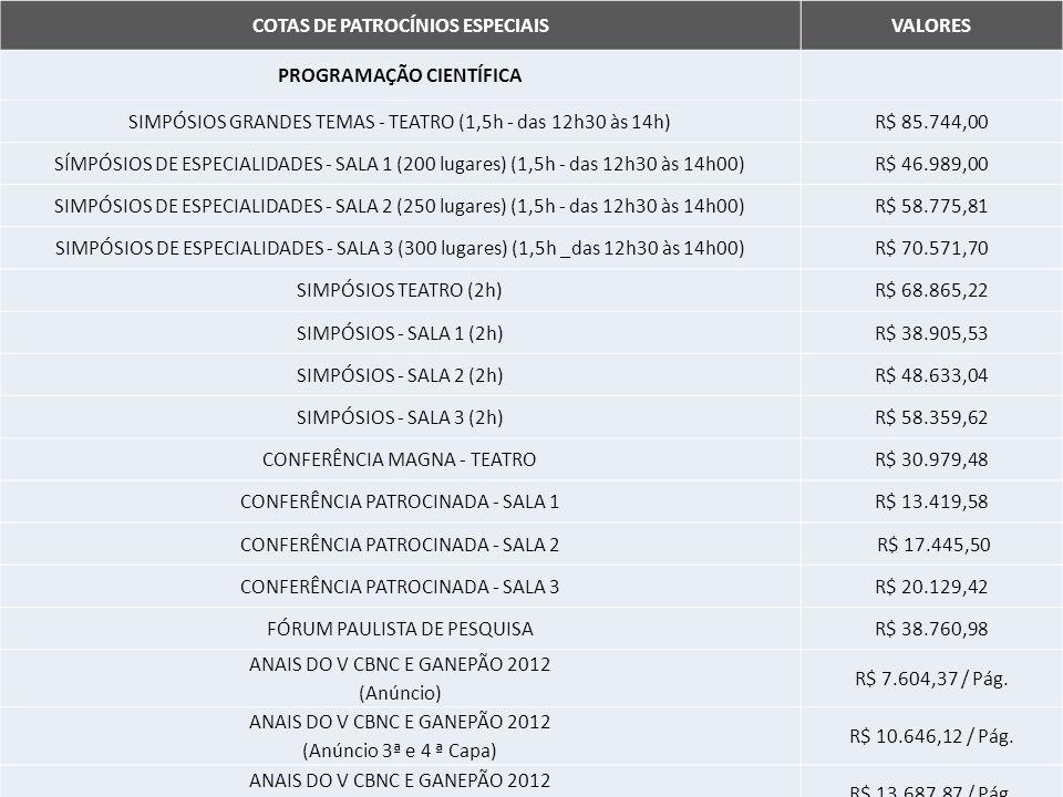 COTAS DE PATROCÍNIOS ESPECIAISVALORES PROGRAMAÇÃO CIENTÍFICA SIMPÓSIOS GRANDES TEMAS - TEATRO (1,5h - das 12h30 às 14h)R$ 85.744,00 SÍMPÓSIOS DE ESPEC