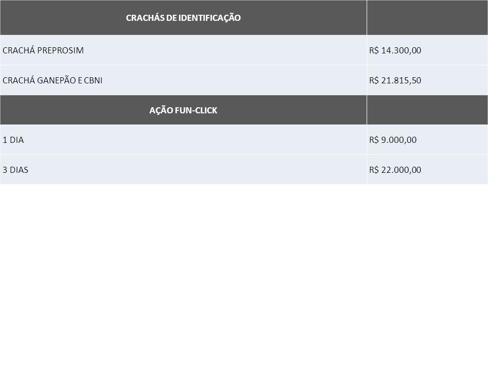 CRACHÁS DE IDENTIFICAÇÃO CRACHÁ PREPROSIMR$ 14.300,00 CRACHÁ GANEPÃO E CBNIR$ 21.815,50 AÇÃO FUN-CLICK 1 DIAR$ 9.000,00 3 DIASR$ 22.000,00