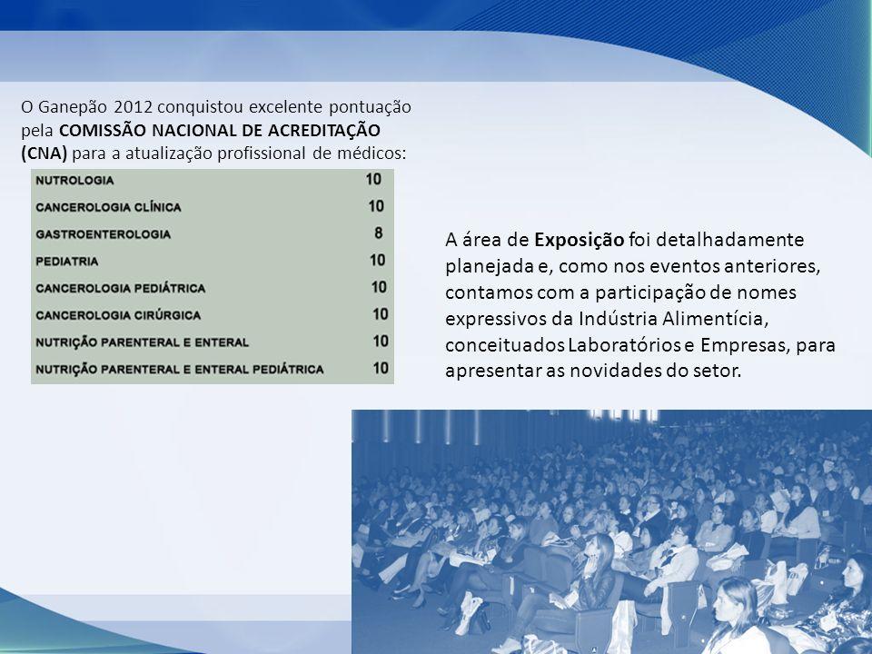 O Ganepão 2012 conquistou excelente pontuação pela COMISSÃO NACIONAL DE ACREDITAÇÃO (CNA) para a atualização profissional de médicos: A área de Exposi