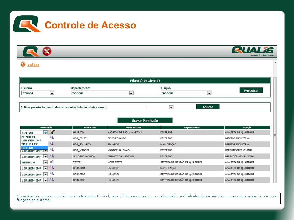 O controle de acesso ao sistema é totalmente flexível, permitindo aos gestores a configuração individualizada do nível de acesso do usuário às diversa