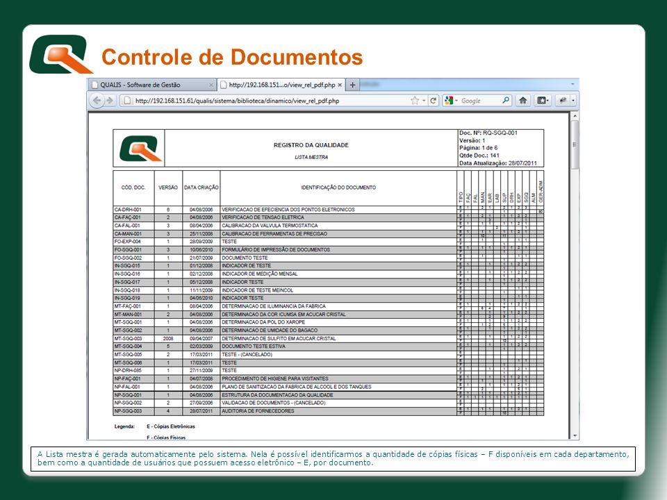 A Lista mestra é gerada automaticamente pelo sistema. Nela é possível identificarmos a quantidade de cópias físicas – F disponíveis em cada departamen