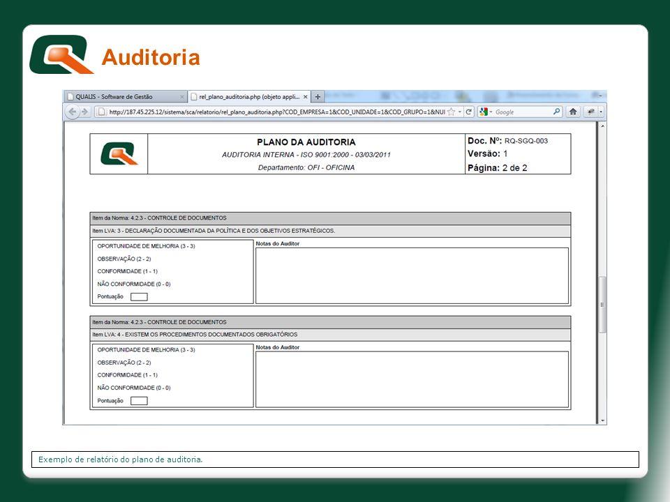 Exemplo de relatório do plano de auditoria. Auditoria