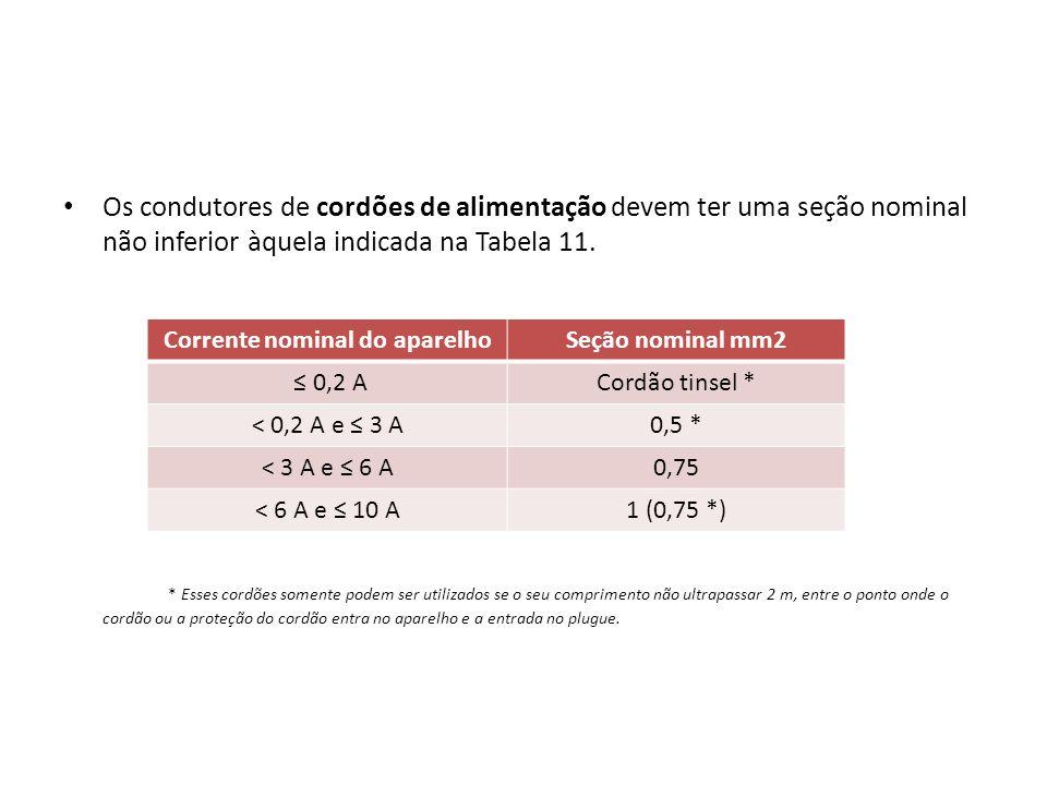 Os condutores de cordões de alimentação devem ter uma seção nominal não inferior àquela indicada na Tabela 11. * Esses cordões somente podem ser utili