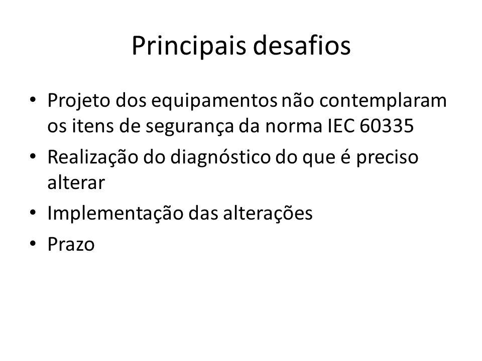 Principais desafios Projeto dos equipamentos não contemplaram os itens de segurança da norma IEC 60335 Realização do diagnóstico do que é preciso alte
