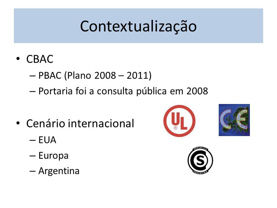 Contextualização CBAC – PBAC (Plano 2008 – 2011) – Portaria foi a consulta pública em 2008 Cenário internacional – EUA – Europa – Argentina