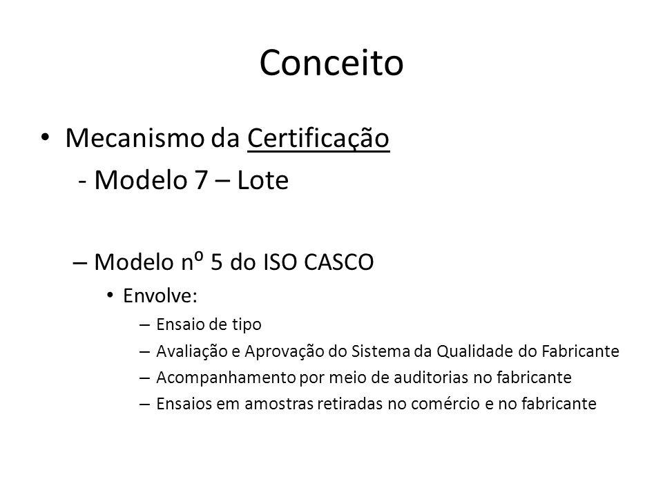 Conceito Mecanismo da Certificação - Modelo 7 – Lote – Modelo n 5 do ISO CASCO Envolve: – Ensaio de tipo – Avaliação e Aprovação do Sistema da Qualida