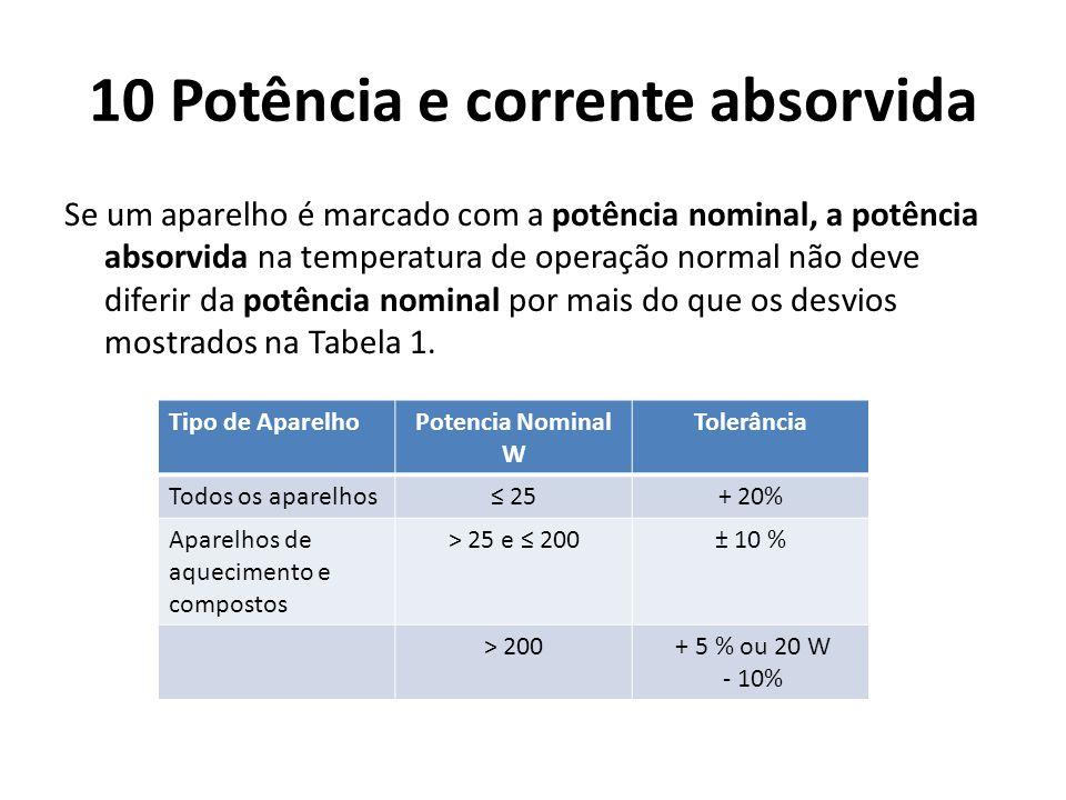 10 Potência e corrente absorvida Se um aparelho é marcado com a potência nominal, a potência absorvida na temperatura de operação normal não deve dife