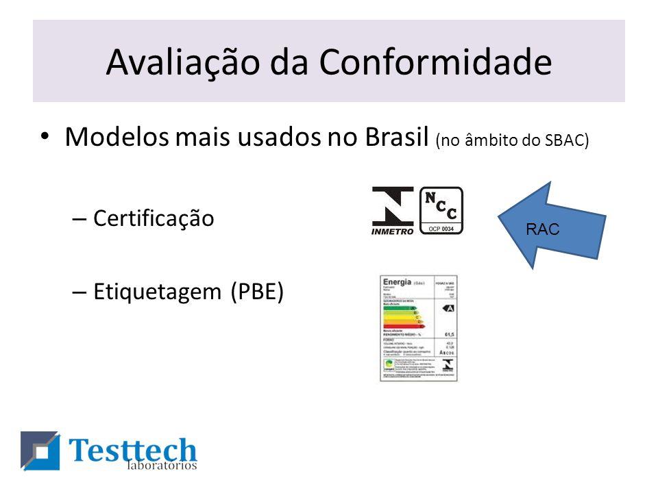 Avaliação da Conformidade Modelos mais usados no Brasil (no âmbito do SBAC) – Certificação – Etiquetagem (PBE) RAC
