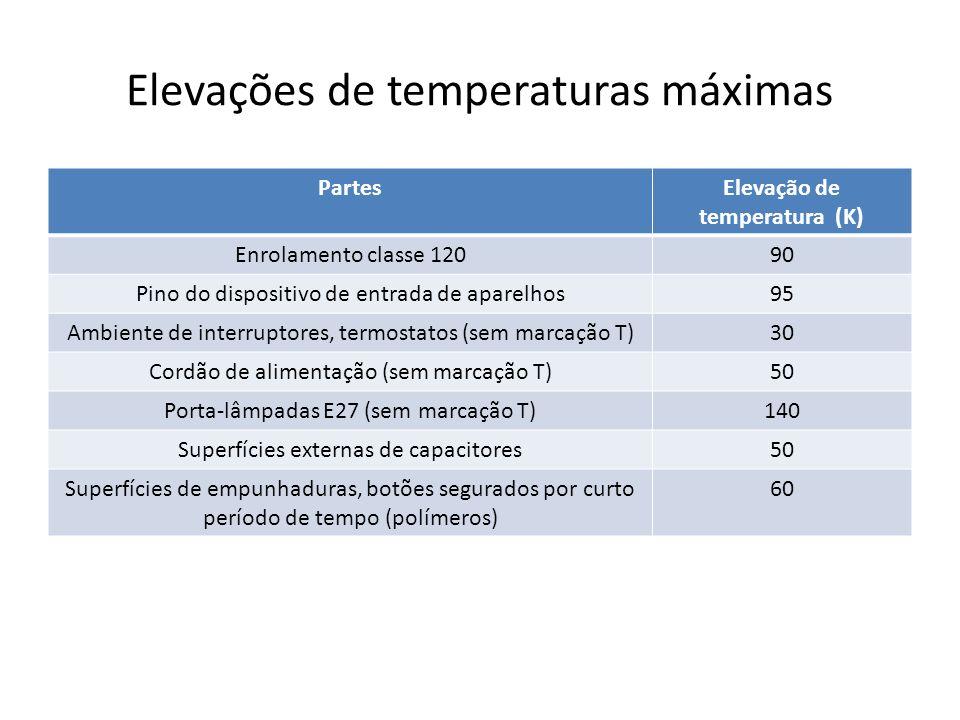 Elevações de temperaturas máximas PartesElevação de temperatura (K) Enrolamento classe 12090 Pino do dispositivo de entrada de aparelhos95 Ambiente de
