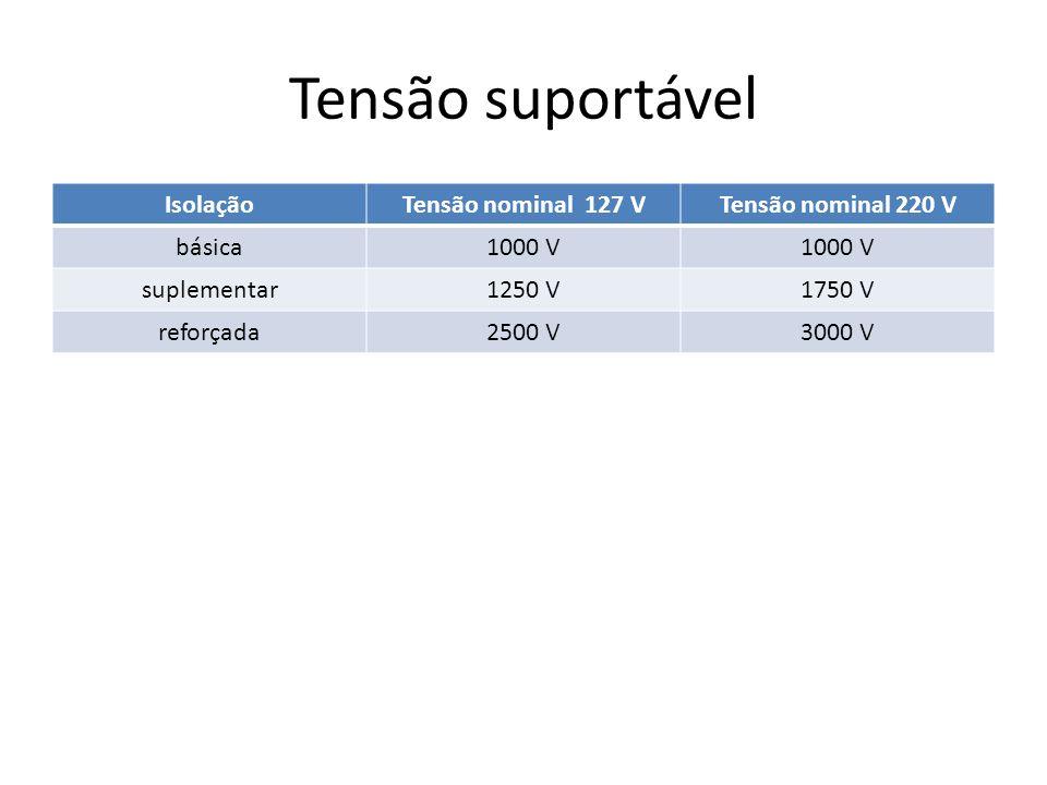 Tensão suportável IsolaçãoTensão nominal 127 VTensão nominal 220 V básica1000 V suplementar1250 V1750 V reforçada2500 V3000 V