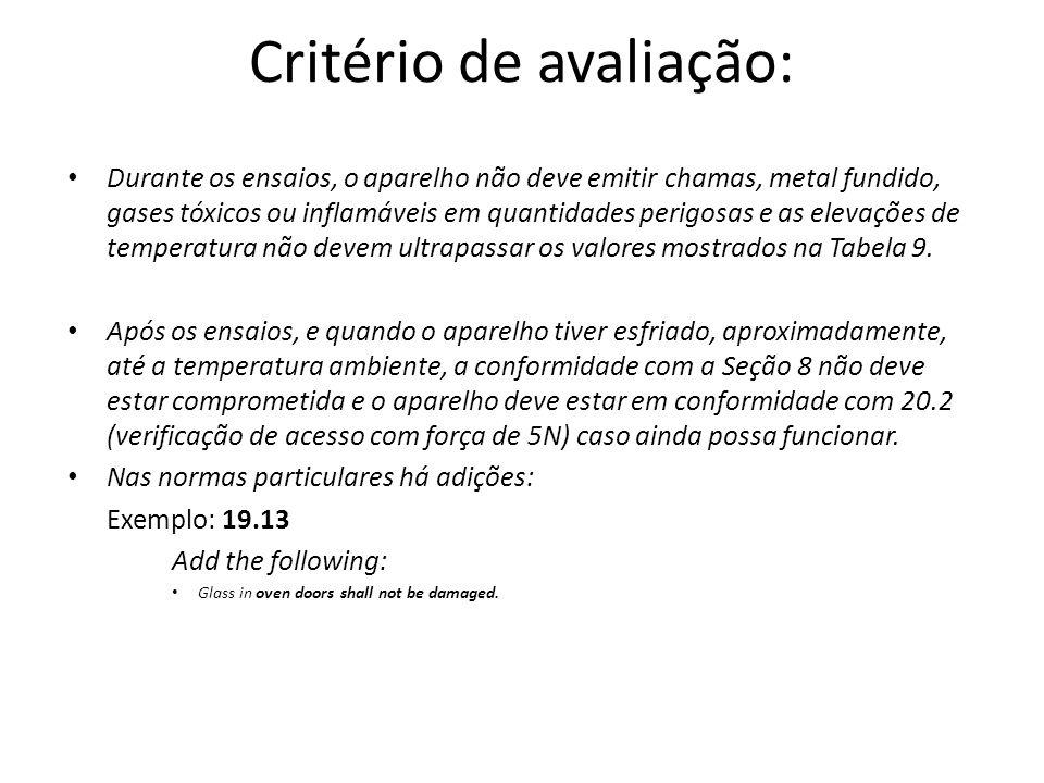 Critério de avaliação: Durante os ensaios, o aparelho não deve emitir chamas, metal fundido, gases tóxicos ou inflamáveis em quantidades perigosas e a