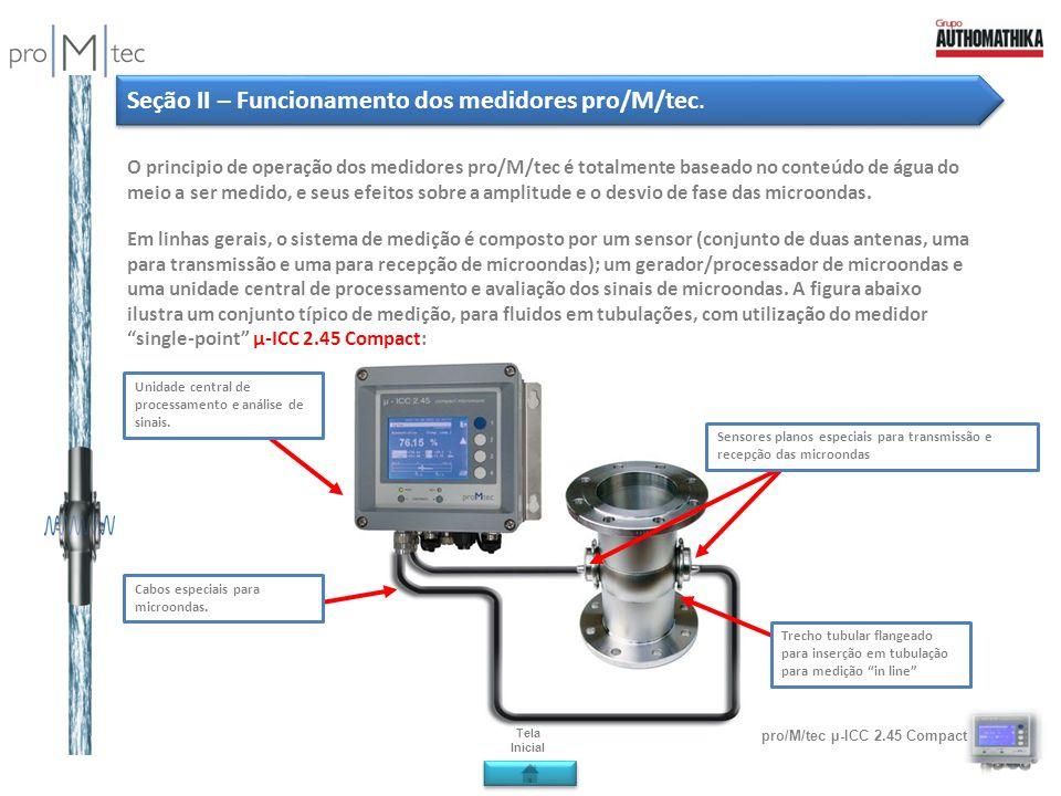 pro/M/tec µ-ICC 2.45 Compact Seção II – Funcionamento dos medidores pro/M/tec. O principio de operação dos medidores pro/M/tec é totalmente baseado no