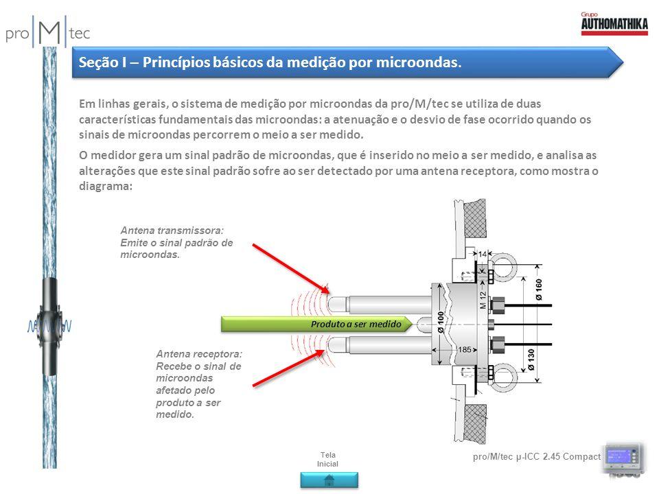 pro/M/tec µ-ICC 2.45 Compact Seção I – Princípios básicos da medição por microondas. Em linhas gerais, o sistema de medição por microondas da pro/M/te