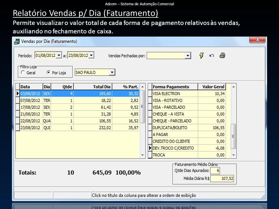 Relatório Vendas p/ Dia (Faturamento) Permite visualizar o valor total de cada forma de pagamento relativos às vendas, auxiliando no fechamento de cai