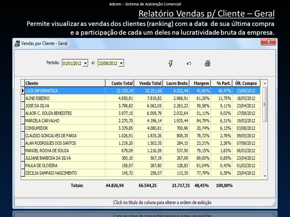 Relatório Vendas p/ Cliente – Geral Permite visualizar as vendas dos clientes (ranking) com a data de sua última compra e a participação de cada um deles na lucratividade bruta da empresa.