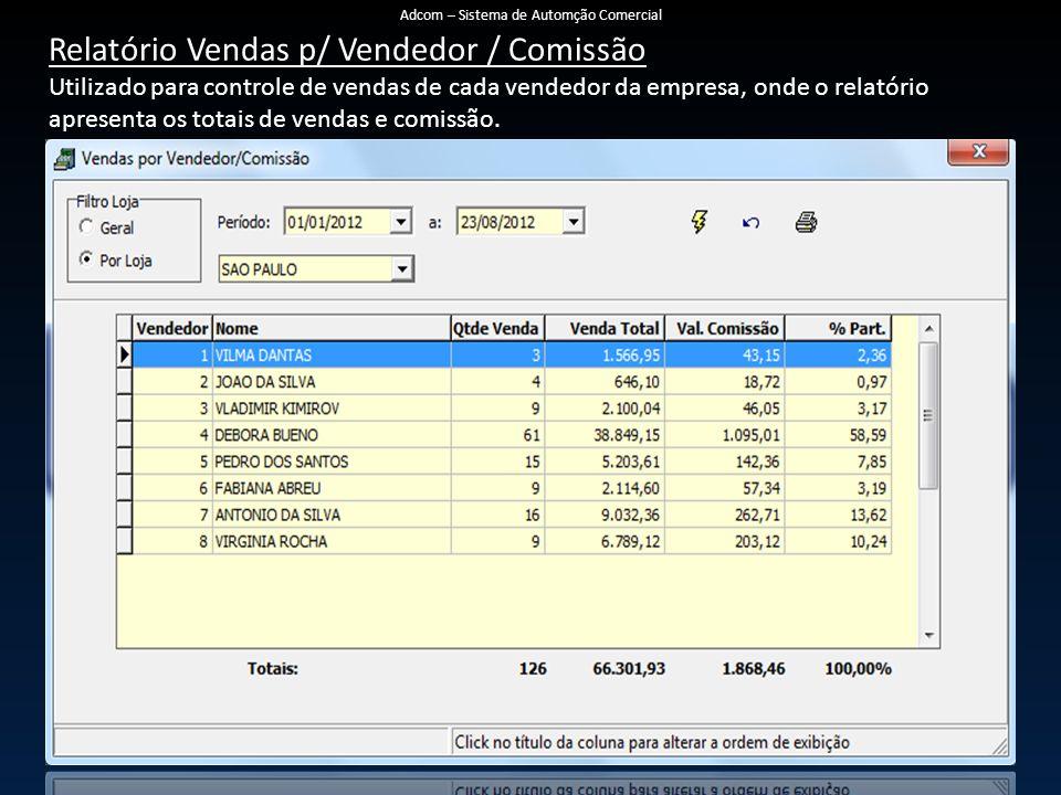 Relatório Vendas p/ Vendedor / Comissão Utilizado para controle de vendas de cada vendedor da empresa, onde o relatório apresenta os totais de vendas e comissão.