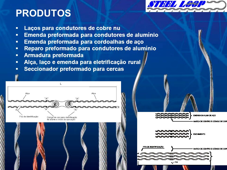 PRODUTOS Laço de roldana preformado Laço lateral simples preformado Laço lateral duplo performado Laço de distribuição (topo) preformado Laço de distribuição duplo preformado Laço de roldana preformado para cordoalhas de aço Laço para cordoalhas (mensageiro)
