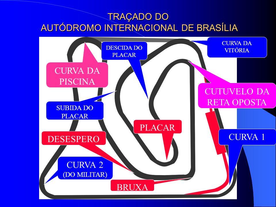 TRAÇADO DO AUTÓDROMO INTERNACIONAL DE BRASÍLIA CURVA 1 CURVA 2 (DO MILITAR) CURVA DA PISCINA DESESPERO BRUXA CUTUVELO DA RETA OPOSTA DESCIDA DO PLACAR