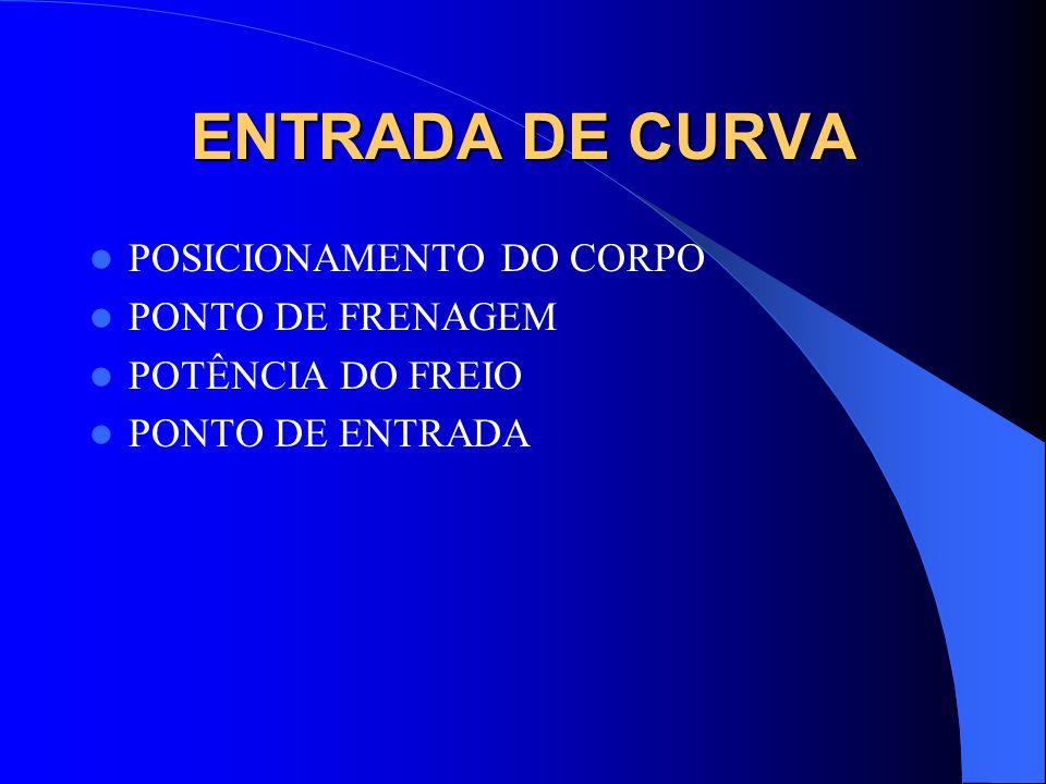 ENTRADA DE CURVA POSICIONAMENTO DO CORPO PONTO DE FRENAGEM POTÊNCIA DO FREIO PONTO DE ENTRADA