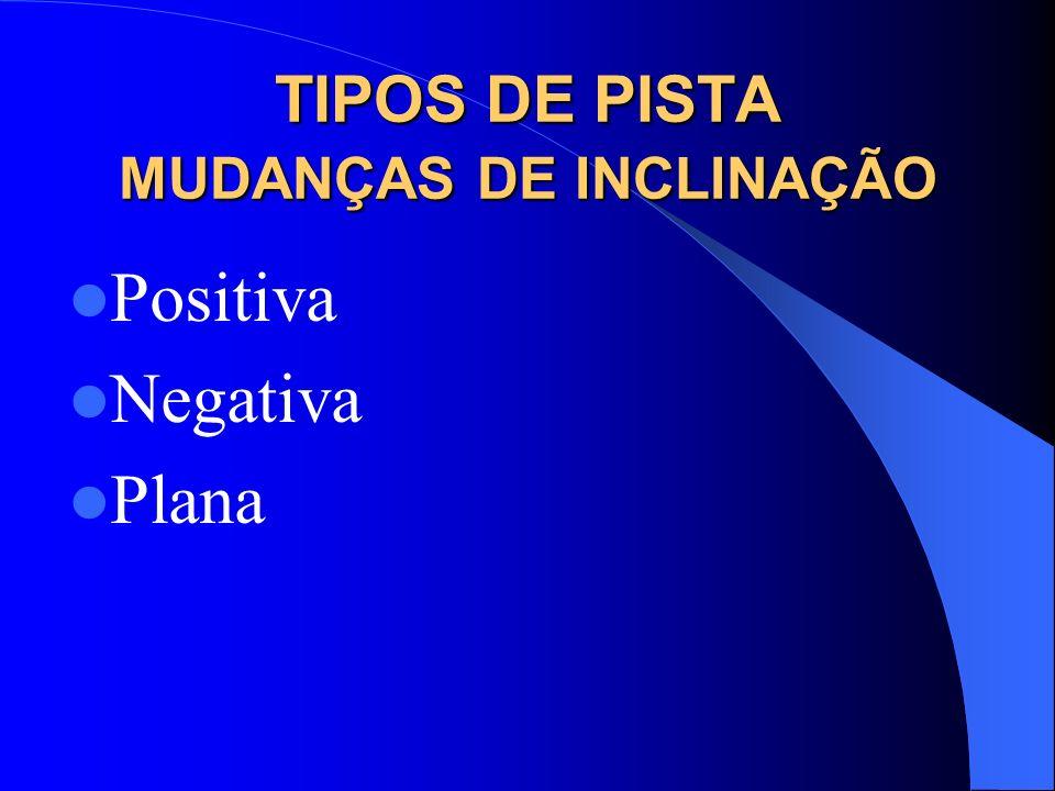 TIPOS DE PISTA MUDANÇAS DE INCLINAÇÃO Positiva Negativa Plana