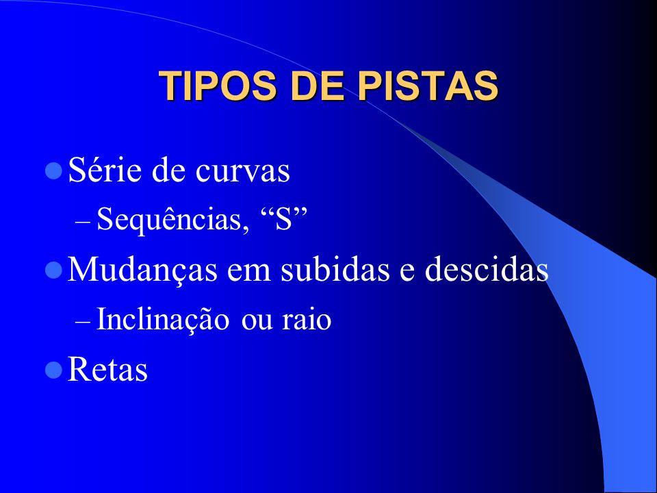 TIPOS DE PISTAS Série de curvas – Sequências, S Mudanças em subidas e descidas – Inclinação ou raio Retas