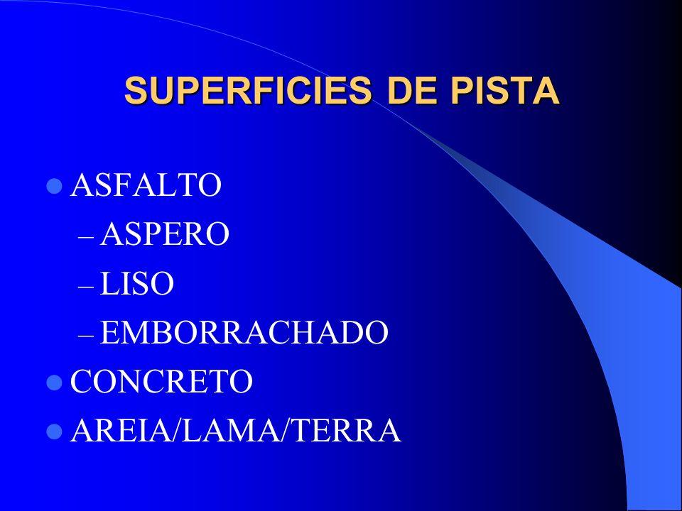 SUPERFICIES DE PISTA ASFALTO – ASPERO – LISO – EMBORRACHADO CONCRETO AREIA/LAMA/TERRA