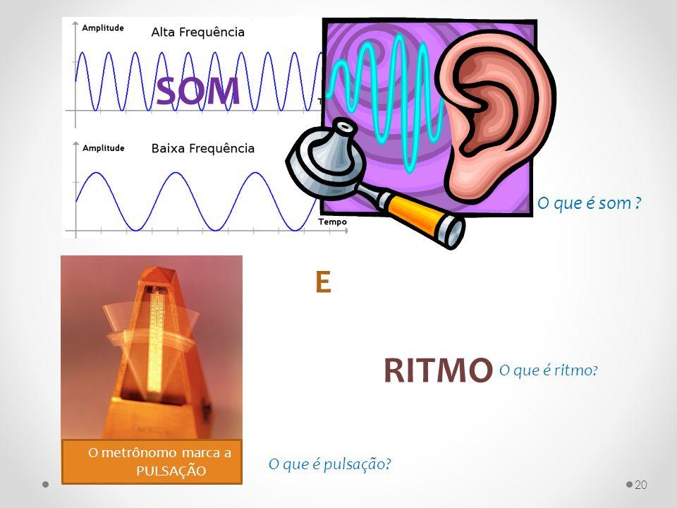 SOM E RITMO O metrônomo marca a PULSAÇÃO O que é som ? O que é ritmo ? O que é pulsação? 20