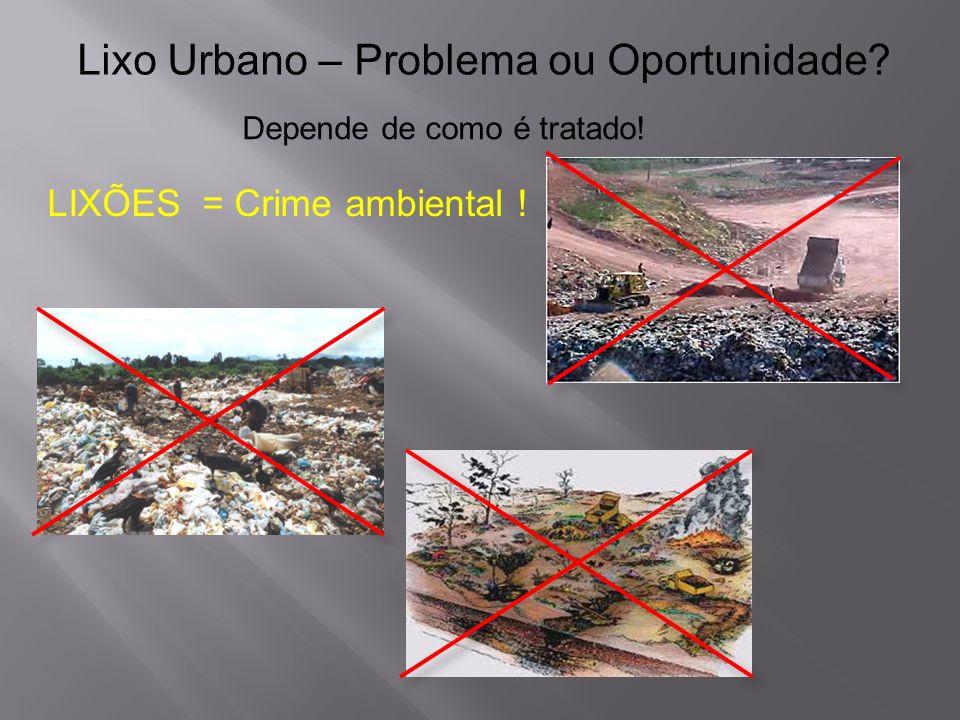 Lixo Urbano – Problema ou Oportunidade? Depende de como é tratado! LIXÕES = Crime ambiental !