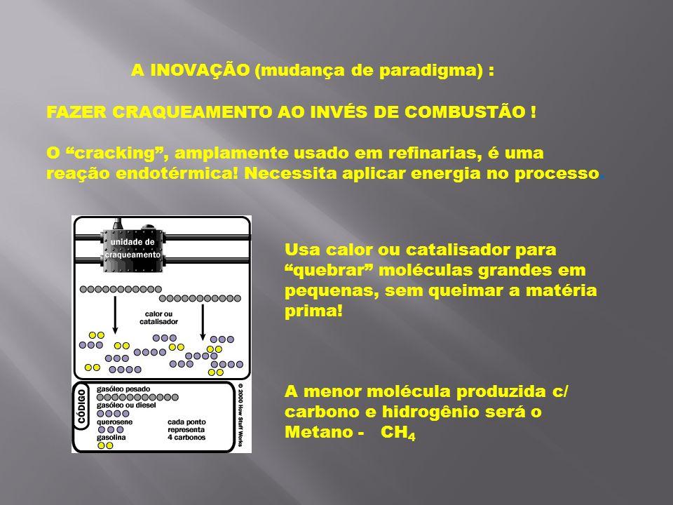 A INOVAÇÃO (mudança de paradigma) : FAZER CRAQUEAMENTO AO INVÉS DE COMBUSTÃO .