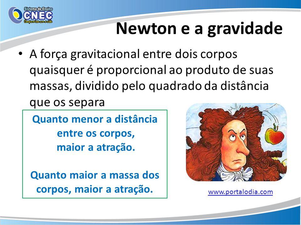 Newton e a gravidade A força gravitacional entre dois corpos quaisquer é proporcional ao produto de suas massas, dividido pelo quadrado da distância q